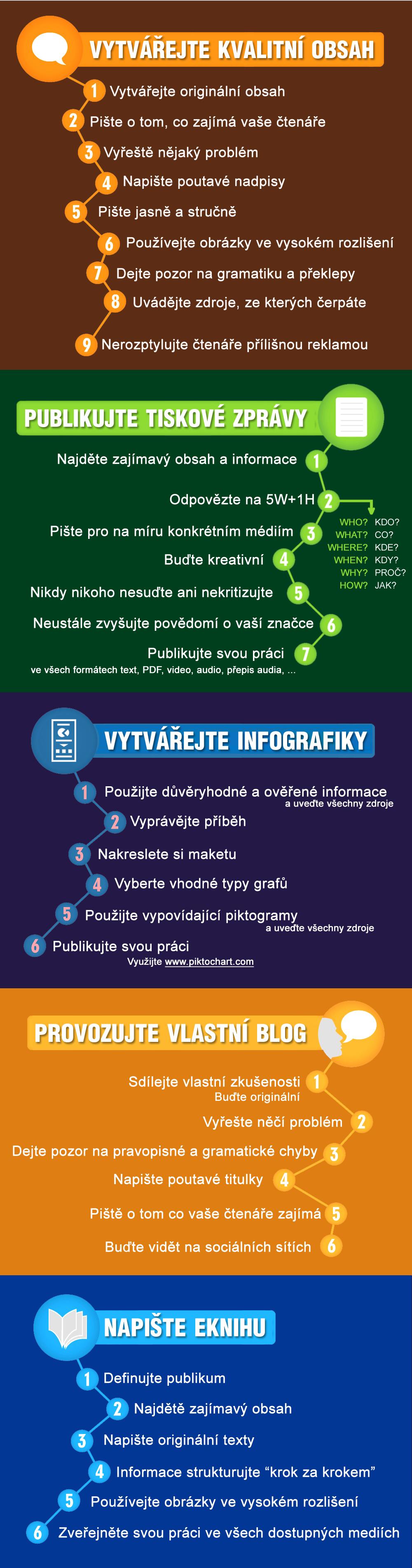 Principy-obsahoveho-marketingu-2