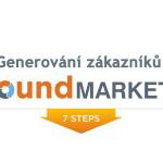 INFOGRAFIKA: Generování zákazníků v inbound marketingu