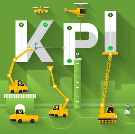 KPI – klíčové ukazatele výkonnosti
